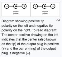 Barell plug polarity diagram explained