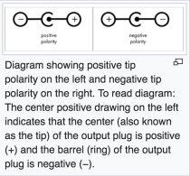 Barell plug polarity diagram explained